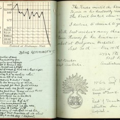 Double page of Nurse Harvey's autograph album showing handwritten and handdrawn entries by injured soldiers | Courtesy of the Imperial War Museum